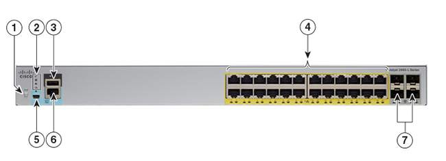 cisco Catalyst 2960L WS-C2960L-24TS-AP Catalyst 2960L 24 port GigE, 4 x 1G SFP, LAN Lite