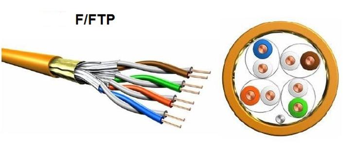 Top_3 loại cáp mạng Mới Nhất trên thị trường Việt Nam hiện nay.